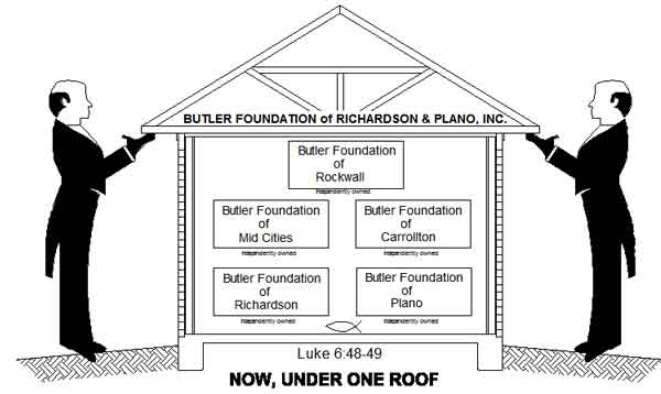 Butler Foundation of Richardson & Plano Inc. Home Foundation Repair and Leveling in Richardson, Plano, Dallas and surrounding areas